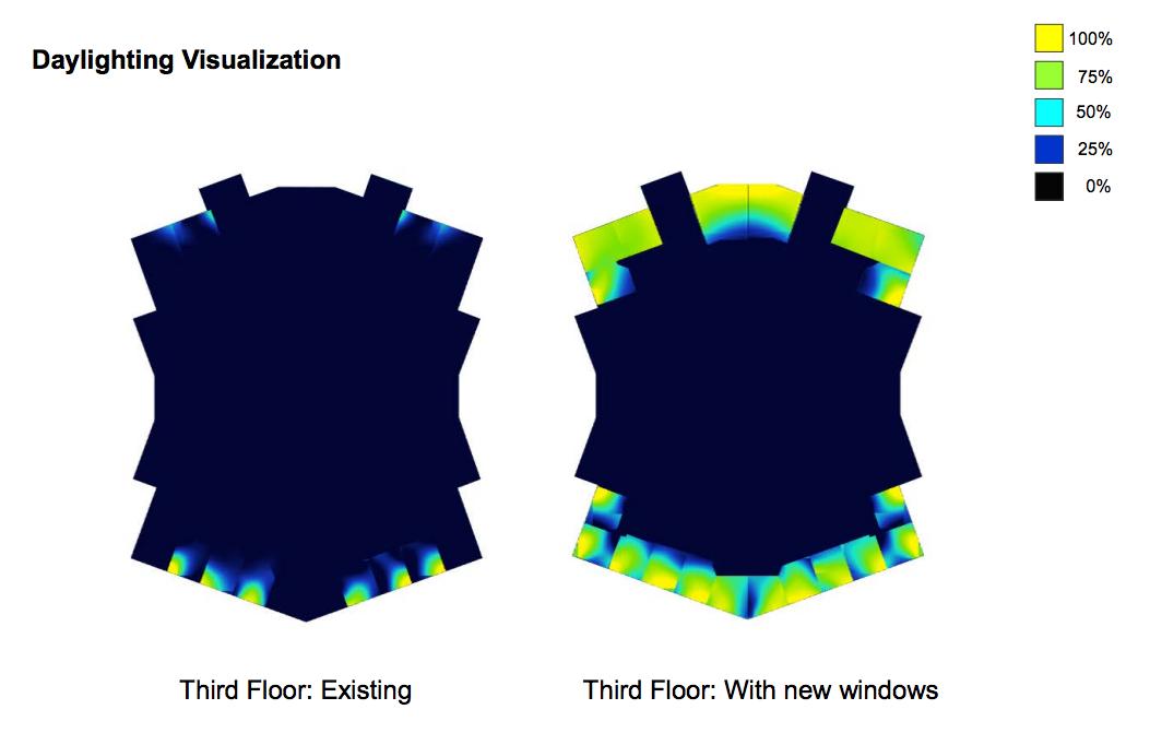 Daylight Visualization