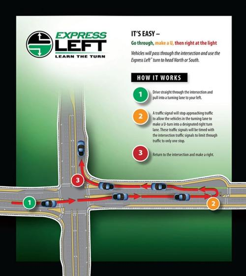 Express left' will make intersections safer, more efficient