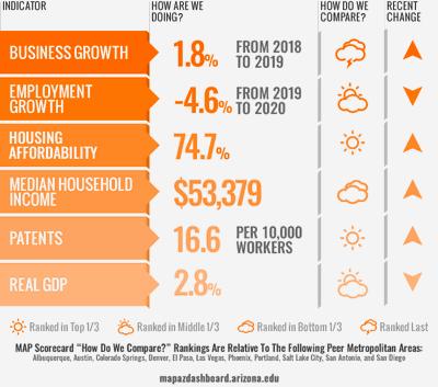 economy_scorecard_v2_06_22_2021.png