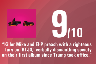 RTJ 4 review template