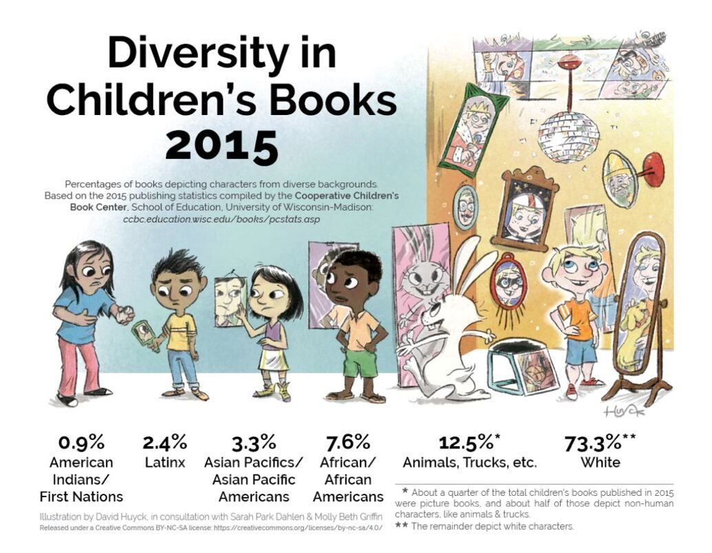 Diversity in children books image 1