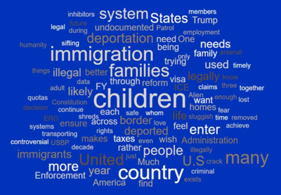 children and immigration word collage
