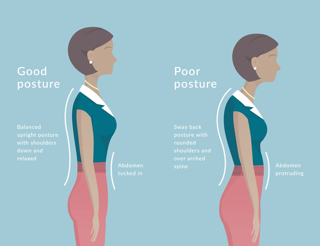 How to avoid problems with the posture of the student
