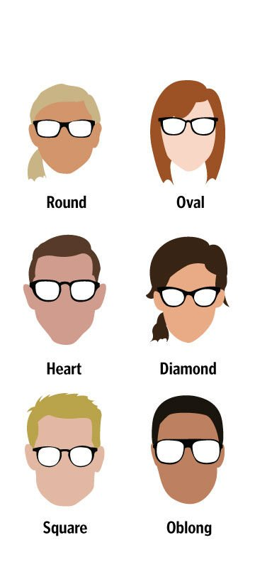 Frame your face with flattering glasses: Different face shapes ...
