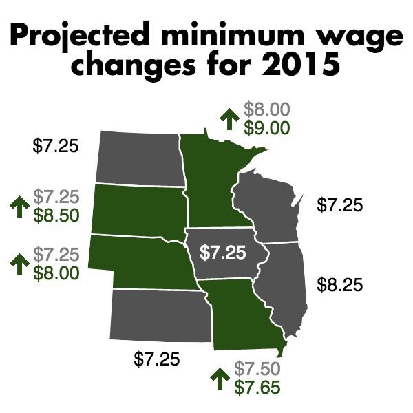 Infographic minimum wage in the midwest photo galleries infographic minimum wage in the midwest photo galleries iowastatedaily publicscrutiny Choice Image
