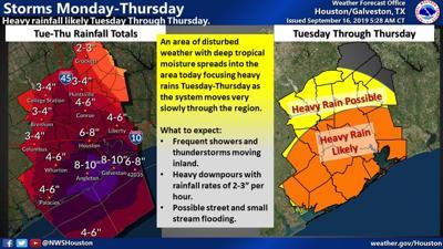 Heavy rain expected to hit Walker County