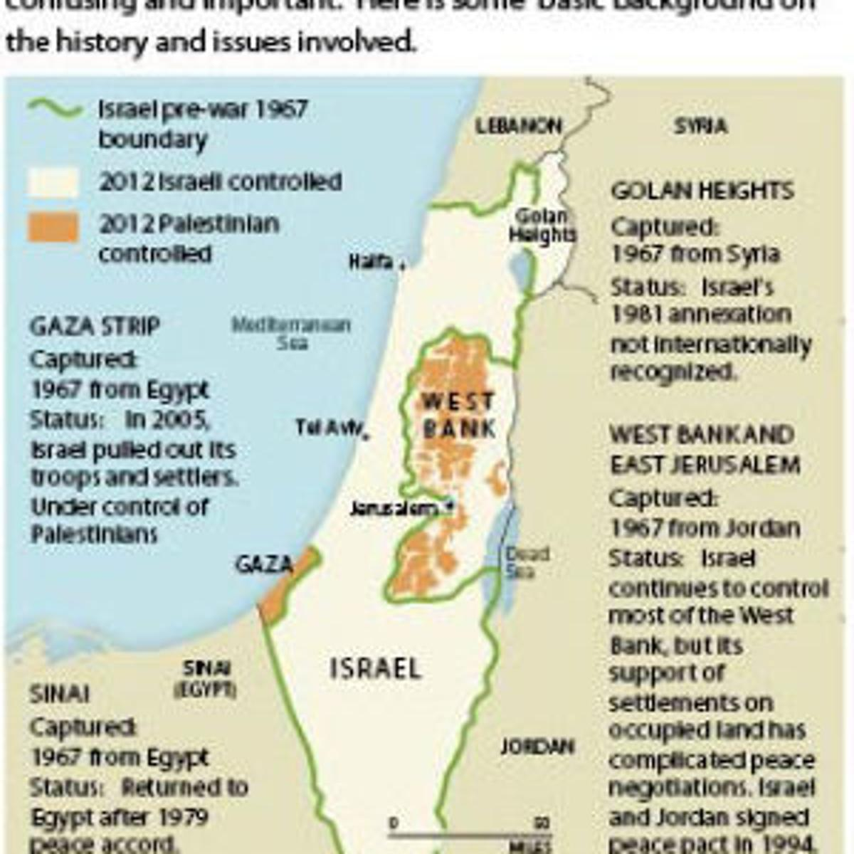 9 questions about Israel-Gaza you were too embarrassed to