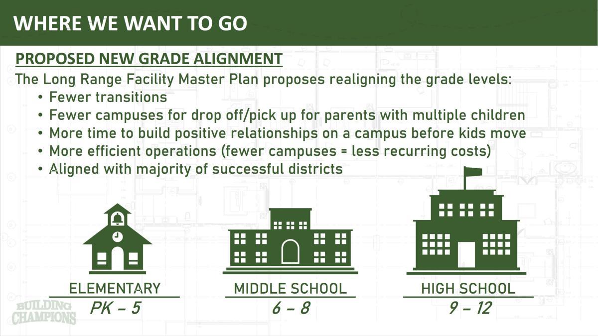New Grade Alignment.jpg