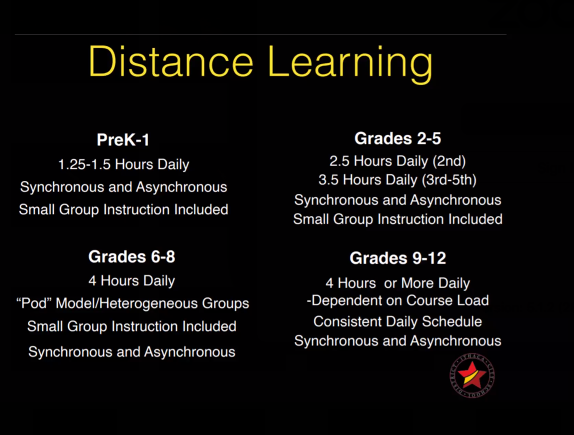 Distance Learning lay out