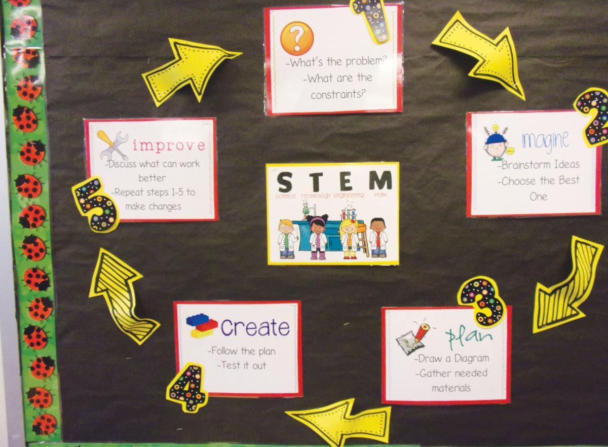 STEMsucceeds with Joe Wright students