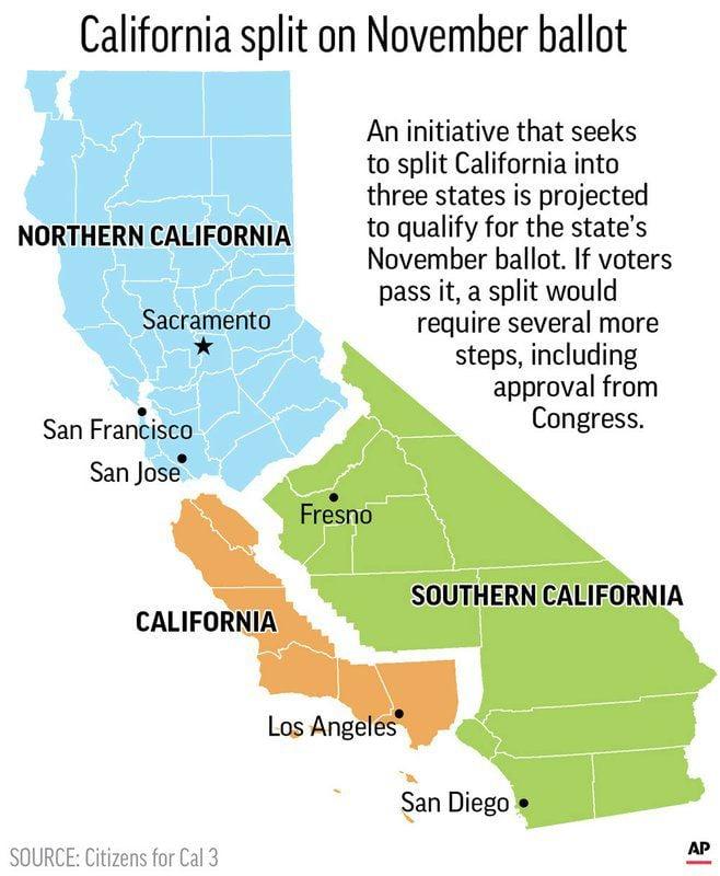 Big Hurdles For Bold Push To Split California Into 3 States Jg
