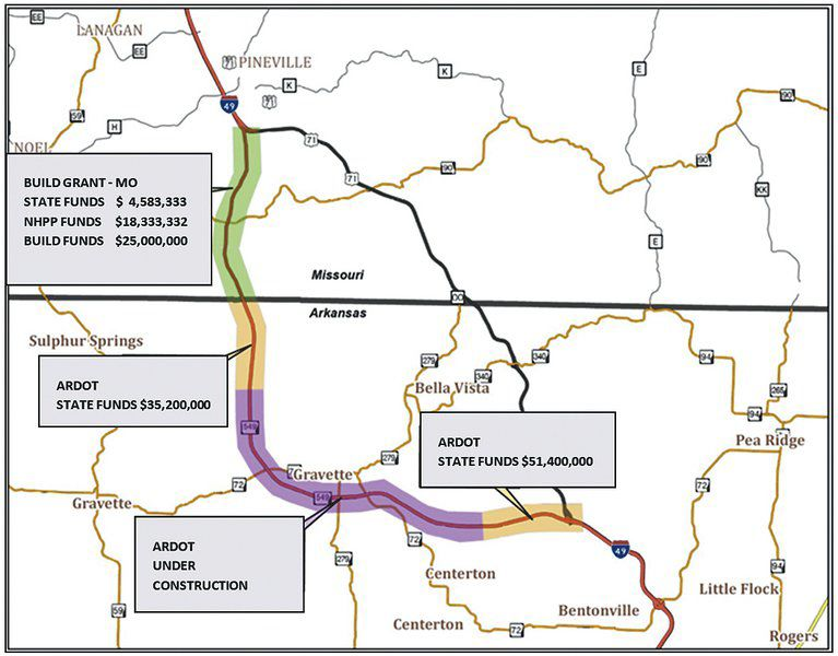 Businesses, cities laud grant approval for I-49 project ... on highway 70 missouri map, highway 67 missouri map, highway 44 missouri map, highway 79 missouri map, highway 60 missouri map, highway 19 missouri map, ohio indiana kentucky interstate map,
