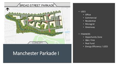 Plan for Parkade