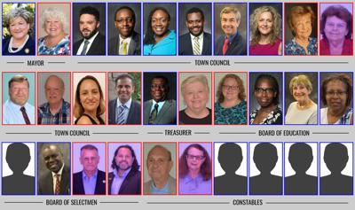 East Hartford 2019 Candidates