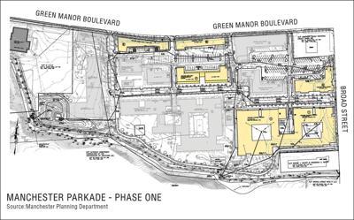 Parkade plan