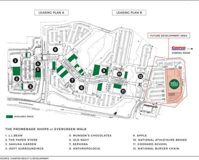 Evergreen Walk leasing arrangement