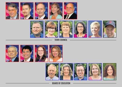 Coventry 2019 Candidates