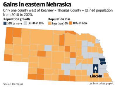 Gains in eastern Nebraska