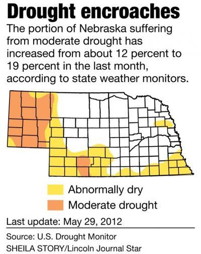 Drought tightening grip on state Nebraska News