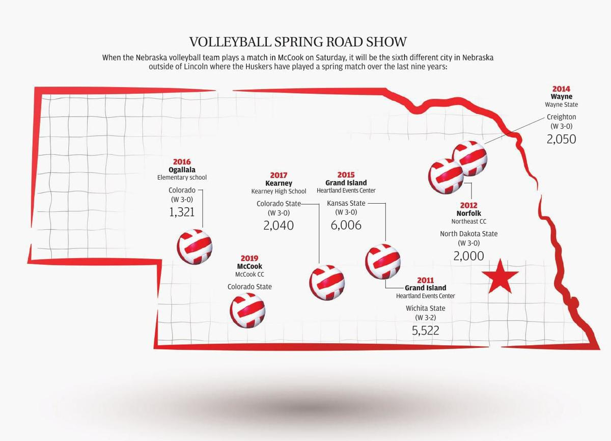 Nebraska volleyball  map