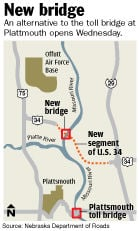 New Plattsmouth bridge