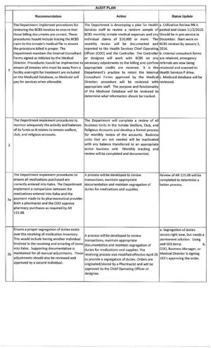 department of corrections business plan