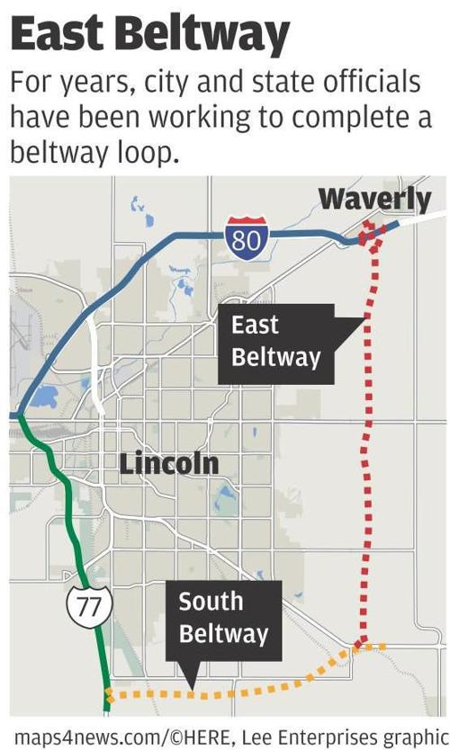 Beltway System East South
