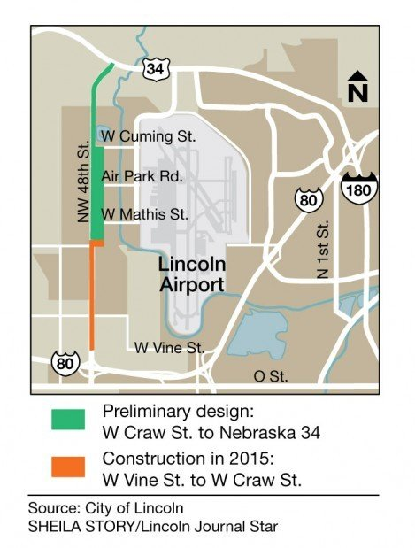 City plans to widen heavily traveled N W 48th Street