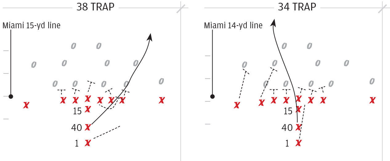 59a086f098f37.image?resize=750%2C310?resize=750%2C466 drawing up the playbook playbooks aren't what they used to be