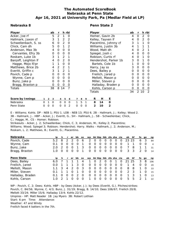 Box: Nebraska 8, Penn State 2