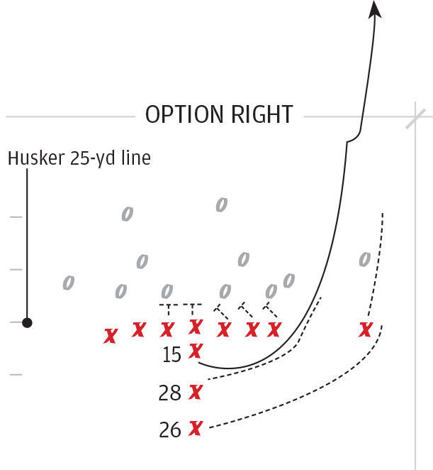 59a086f07887e.image?resize=500%2C542?resize=750%2C466 drawing up the playbook playbooks aren't what they used to be