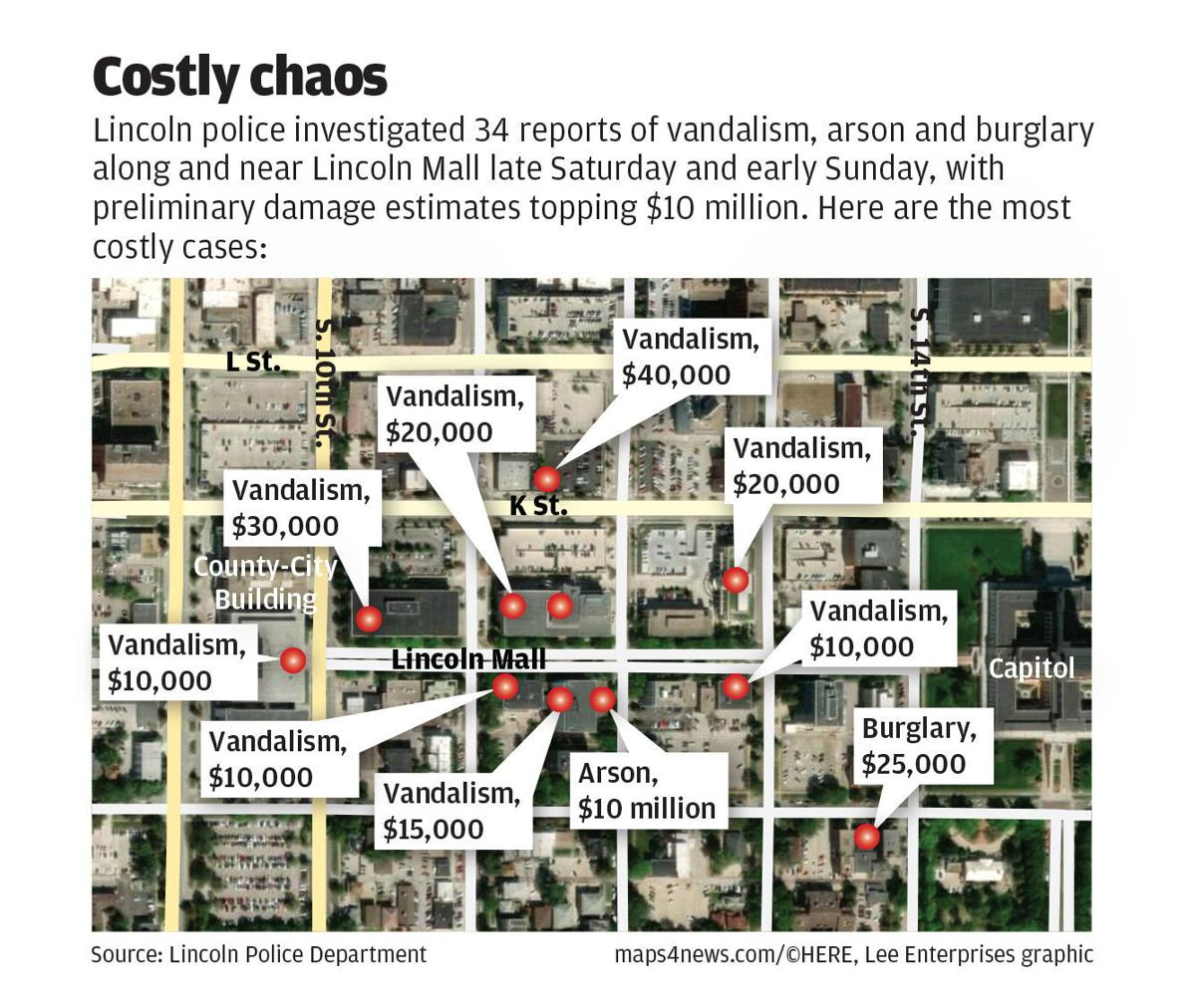 Costly chaos/Lincoln Mall damage map