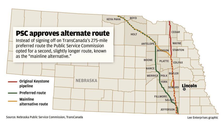 PSC approves alternate route for Keystone pipeline