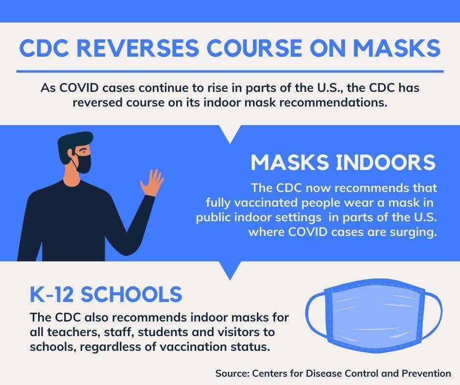 CDC reverses course on masks