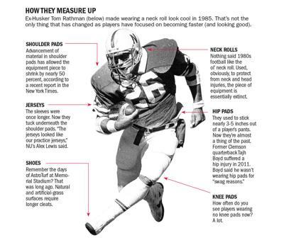70a16550d Jersey uniform chart. Nebraska 2015 football section.