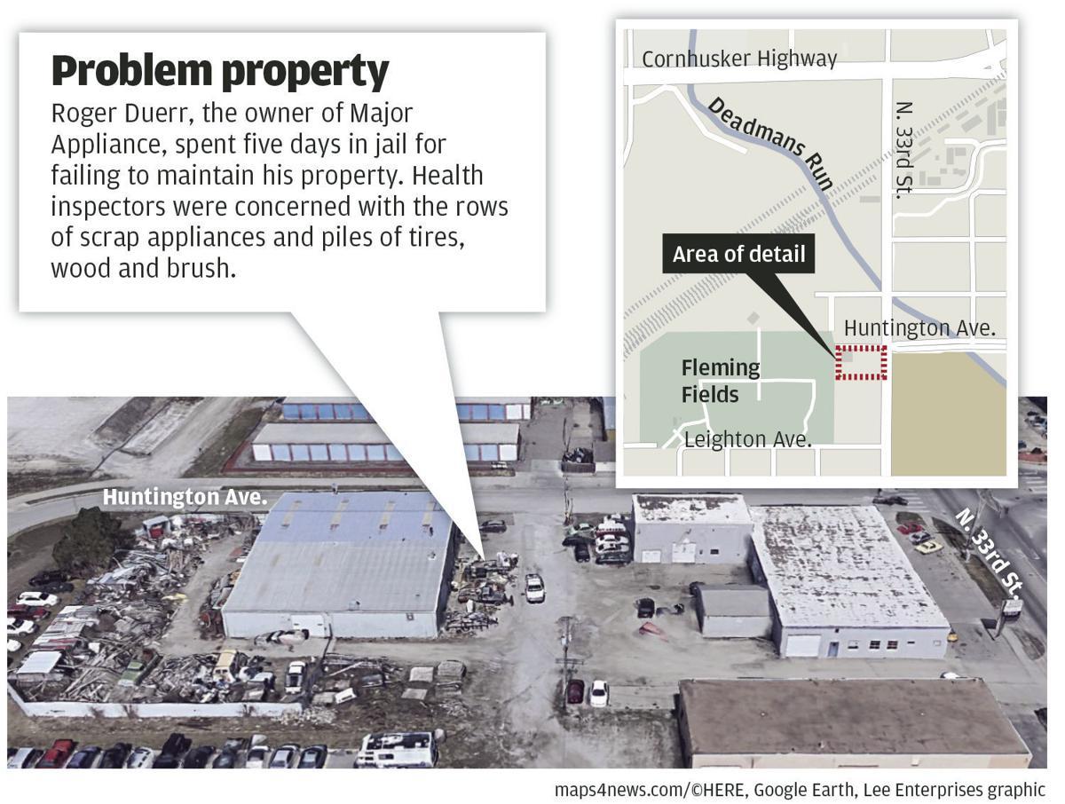 Problem property