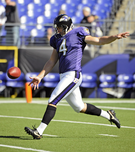 Ex-Husker Koch relishes idea of punting indoors   Football ...