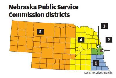 Nebraska Public Service Commission districts