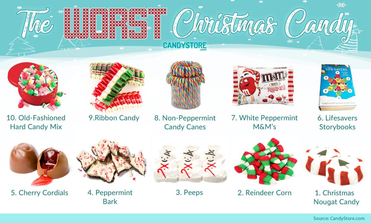 worst christmas candies - Christmas Candy Corn