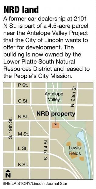 Map: NRD land
