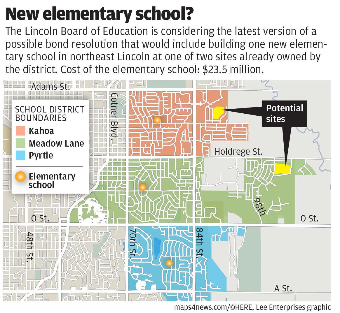 New elementary school?