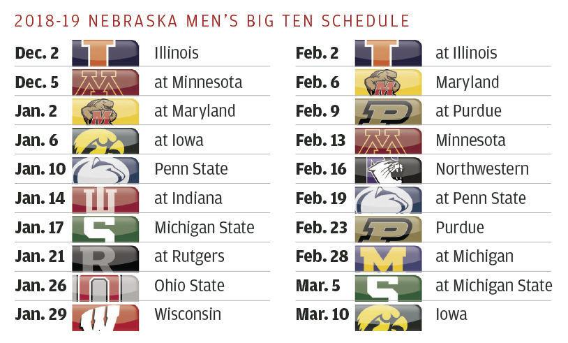 Big Ten schedule