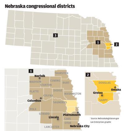 Nebraska congressional districts