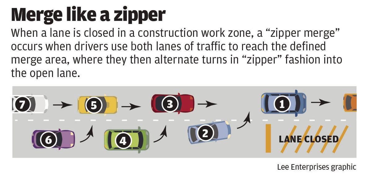 Zipper merge