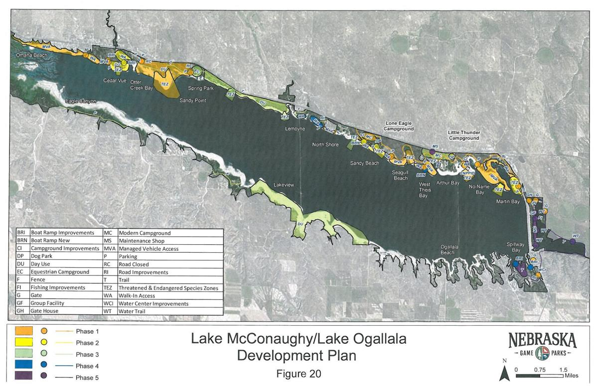 Historic makeover eyed for Lake McConaughy
