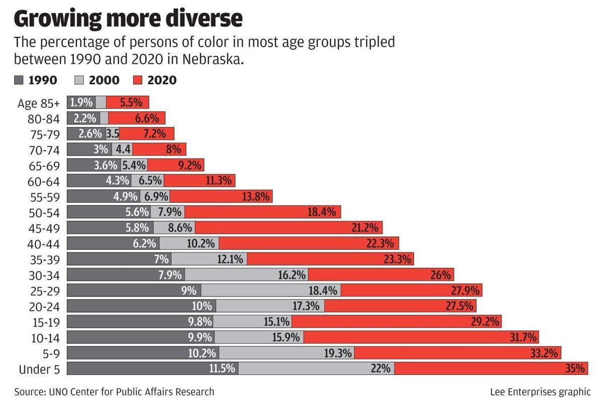Census-Color.jpg
