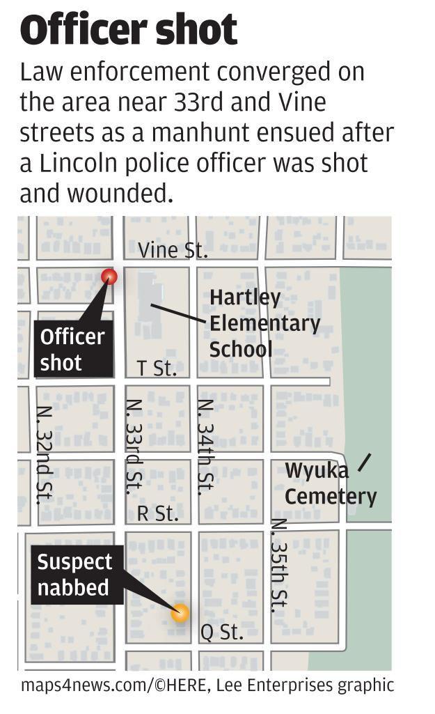Officer shot