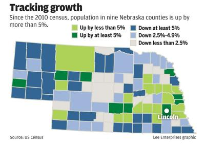 Tracking population growth