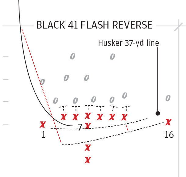 59a086ee834cd.image?resize=750%2C466 slideshow drawing up memorable husker plays football