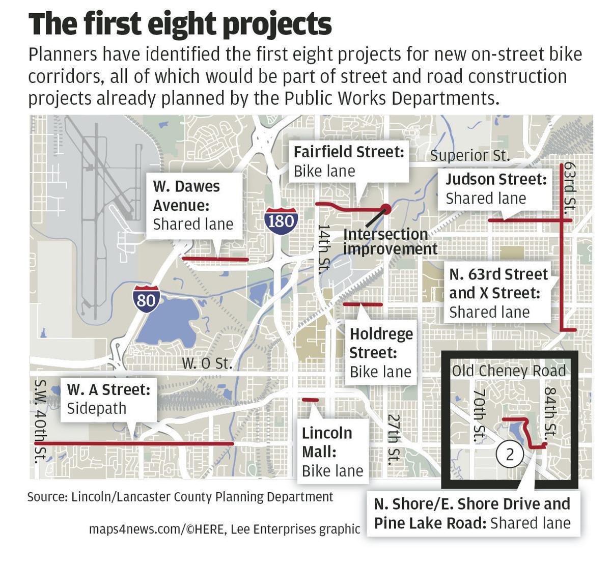 City's bike corridor plan